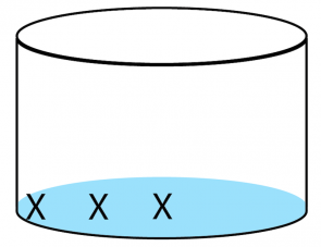 <p><strong>Fig. 6.13.1.</strong> Diagram of container with three X's marking locations to place depth probes.</p>