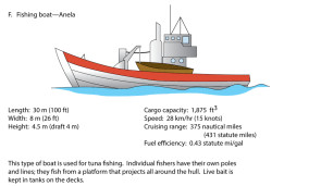 <p><strong>Fig. 8.52.</strong> (<strong>F</strong>) Fishing boat</p><br />