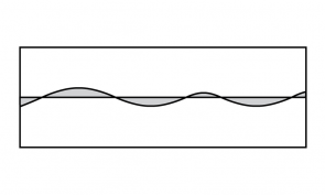 <p><strong>Fig. 8.57.</strong> Darkened wave profile</p><br />