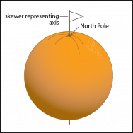 <p><strong>Fig. 1.20.</strong> Making a globe from an orange.</p>