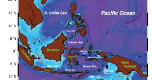 Indonesian Throughflow linking Pacific Ocean to Indian Ocean