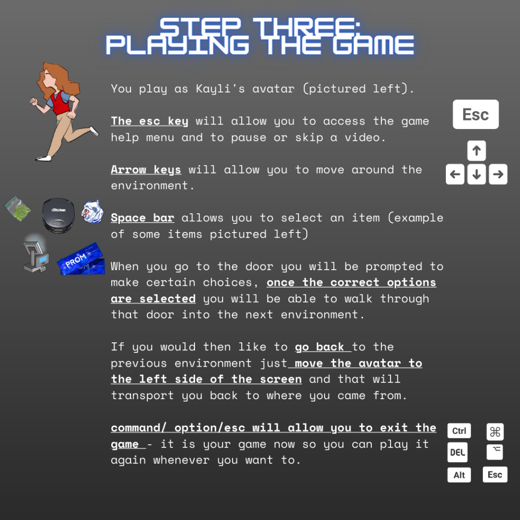 """Grey background with neon blue and white text. On left side of text are graphics of a cartoon girl with long brown hair, a red vest, blue t-shirt, and khaki pants in a mid-run pose. Under her are five items: a plastic bag of green weed, a portable diskman, a crumpled ball of paper, a checkout register screen, and two blue tickets with the word """"Prom"""" written on them. On the right side of the text are graphics of keys from a key board including, Esc, left arrow, up arrow, down arrow, right arrow, Ctrl and  symbol, Del and symbol, Alt, Esc. Text reads, """"Step Three: Playing the Game. You play as Keyli's avatar (pictured left). The ESC key will allow you access the game help menu and to pause or skip a video. Arrow keys will allow you to move around the environment. Space bar allows you to select and item (example of some items pictured left). When you go to the door you will be prompted to make certain choices, once the correct options are selected you will be able to walk through that door into the next environment. If you would then like to go back to the previous environment just move the avatar to the left side of the screen and that will transport you back to where you came from. command/option/esc will allow you to exit the game - it is your game now so you can play it again whenever you want to."""""""