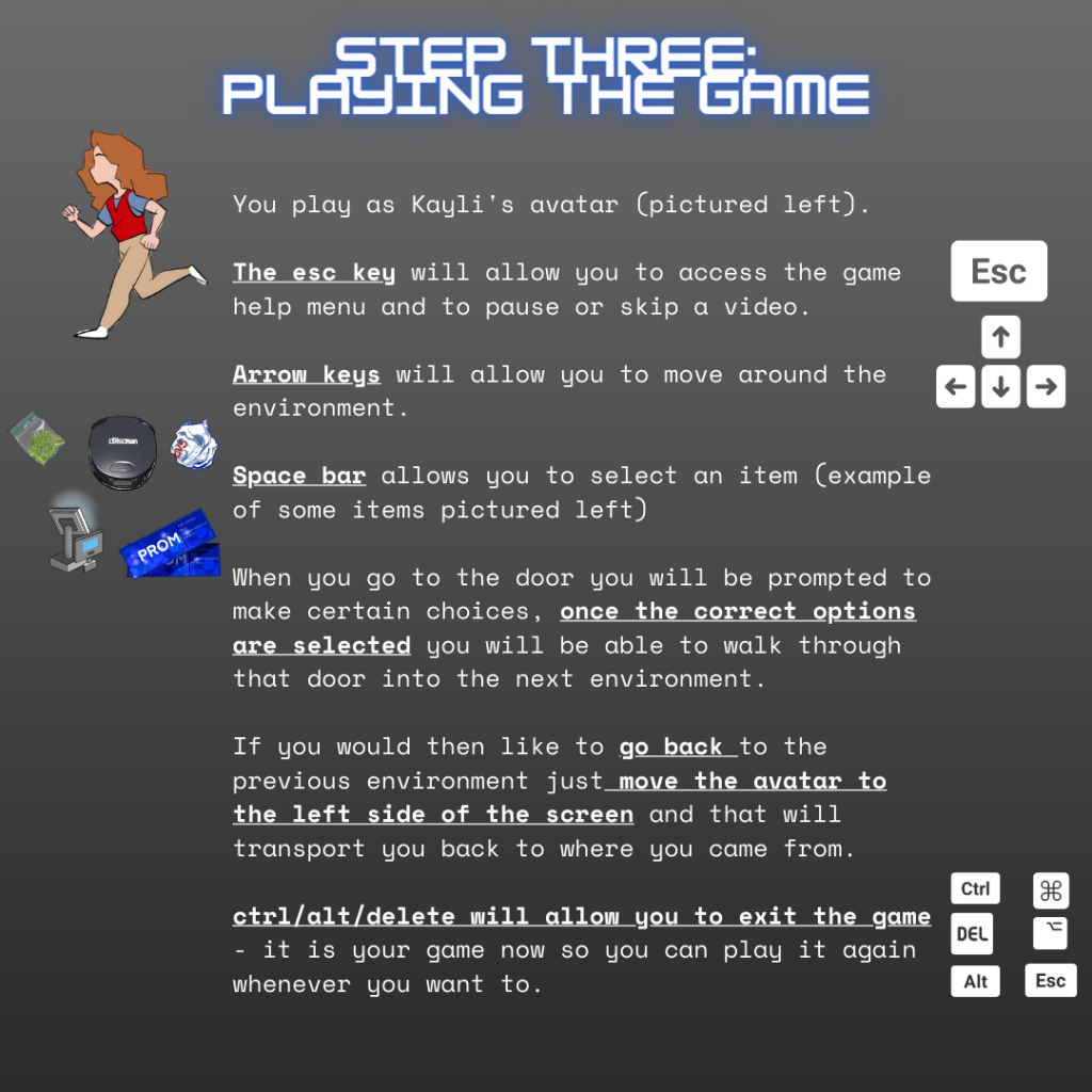 """Grey background with neon blue and white text. On left side of text are graphics of a cartoon girl with long brown hair, a red vest, blue t-shirt, and khaki pants in a mid-run pose. Under her are five items: a plastic bag of green weed, a portable diskman, a crumpled ball of paper, a checkout register screen, and two blue tickets with the word """"Prom"""" written on them. On the right side of the text are graphics of keys from a key board including, Esc, left arrow, up arrow, down arrow, right arrow, Ctrl and  symbol, Del and symbol, Alt, Esc. Text reads, """"Step Three: Playing the Game. You play as Keyli's avatar (pictured left). The ESC key will allow you access the game help menu and to pause or skip a video. Arrow keys will allow you to move around the environment. Space bar allows you to select and item (example of some items pictured left). When you go to the door you will be prompted to make certain choices, once the correct options are selected you will be able to walk through that door into the next environment. If you would then like to go back to the previous environment just move the avatar to the left side of the screen and that will transport you back to where you came from. ctrl/alt/delete will allow you to exit the game - it is your game now so you can play it again whenever you want to."""""""
