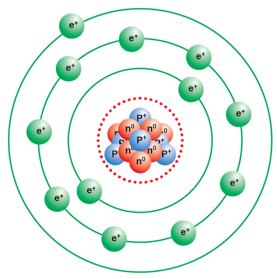 Sodium Atom Diagram Wiring Source