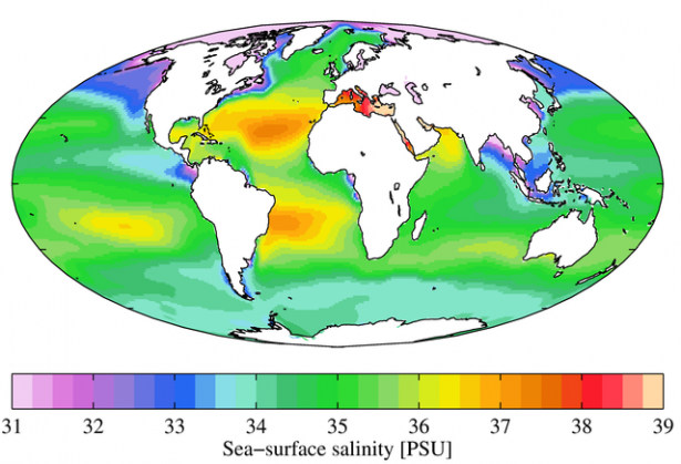 <p>Fig. 5. Salinity in the ocean varies by area, ranging from 31 to 39 ppt, but the average is 35 ppt. Data shown here represent the sea surface salinity in 2009 and are from the World Ocean Atlas. The units shown here, Practical Salinity Units (PSU), represent the same information as Parts Per Thousand (ppt).</p><br />