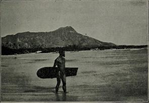 """<p>Fig 3. An image of a surfer taken from the book 'Hawai'i and it's people; the land of rainbow and palm"""" written in the 1890's.</p>"""