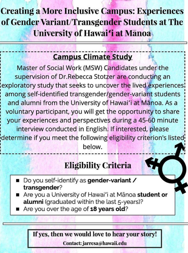Creating A More Inclusive Campus: Experiences Of Gender Variant/Transgender Students At The University Of Hawaiʻi At Mānoa