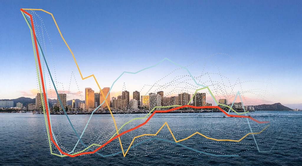 Economic data superimposed over a shore-facing view of Waikiki